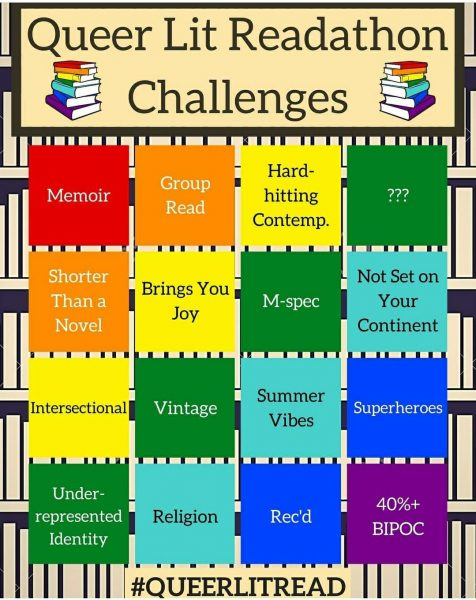 Bingo board for the Queer Lit Readathon, four by four squares in rainbow colours with the categories detailed in the text below.
